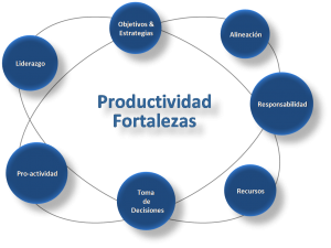 Coaching de equipos - Productividad